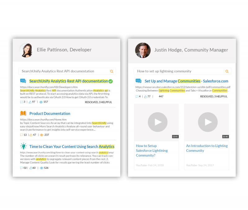 Elevate Engagement with Personalized Results