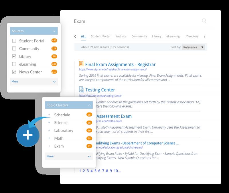 Maximize usability & functionality