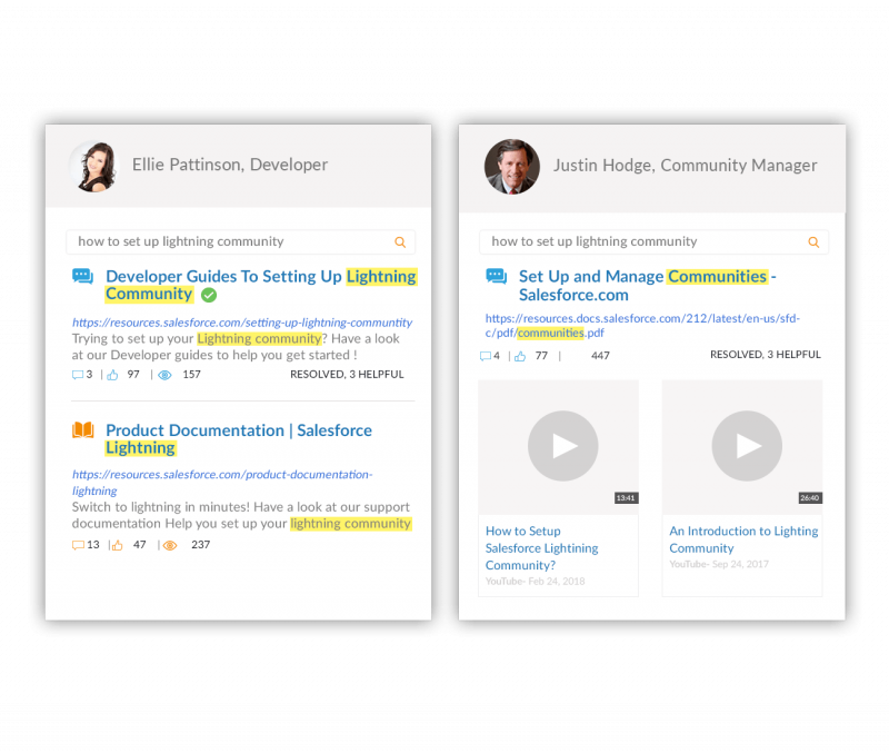 Boost Content Engagement with Relevant & Personalized Result[...]
