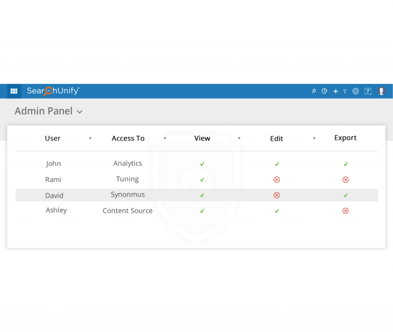 Define Control with Role-Based Access Permissions