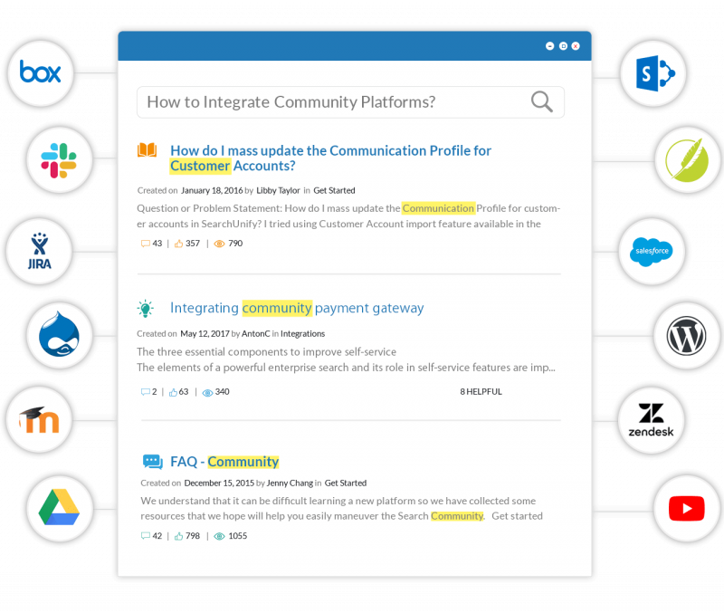 Integrate Content Repositories for a Unified Experience