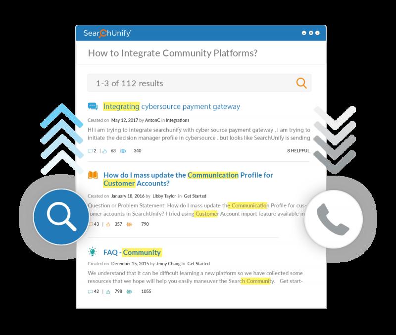 Transform Your Lightning Community into a Case Deflection En...