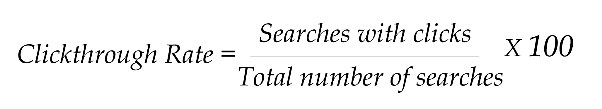 ClickthroughRate