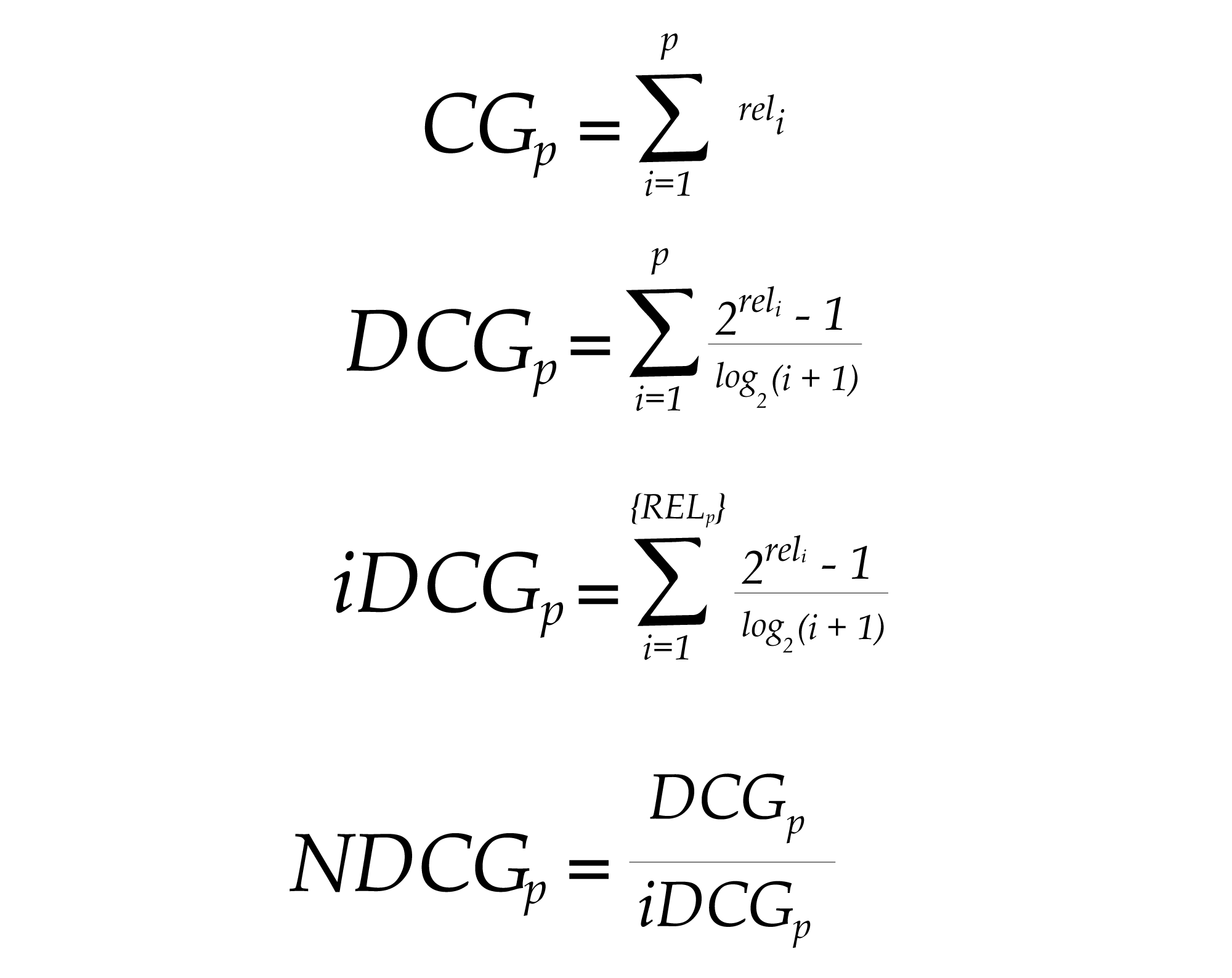 The CG, DCG and NDCG at particular rank p