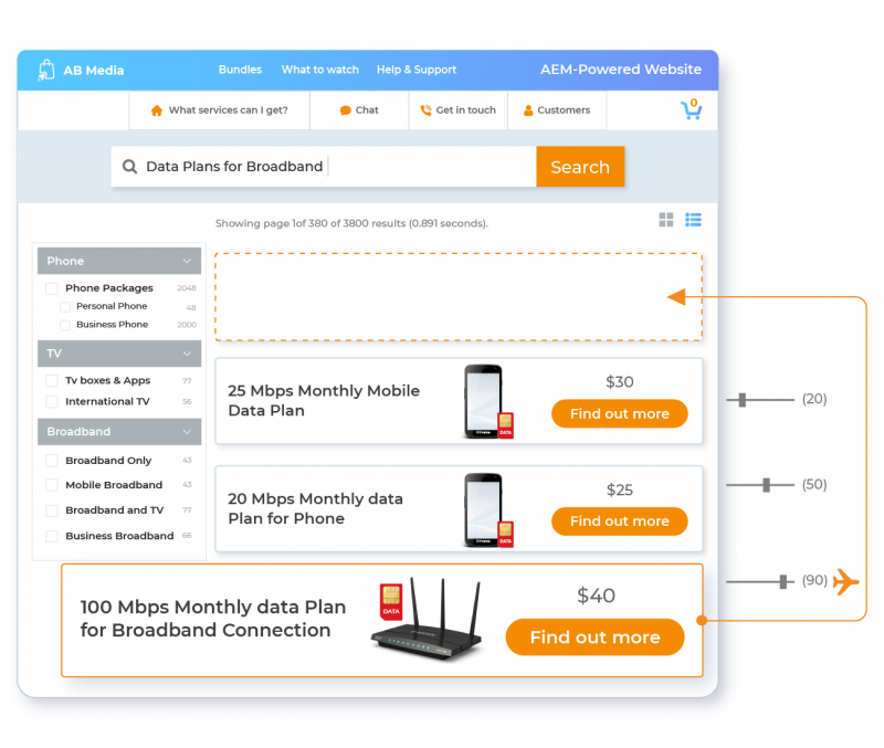 Control and Manage the User Experience