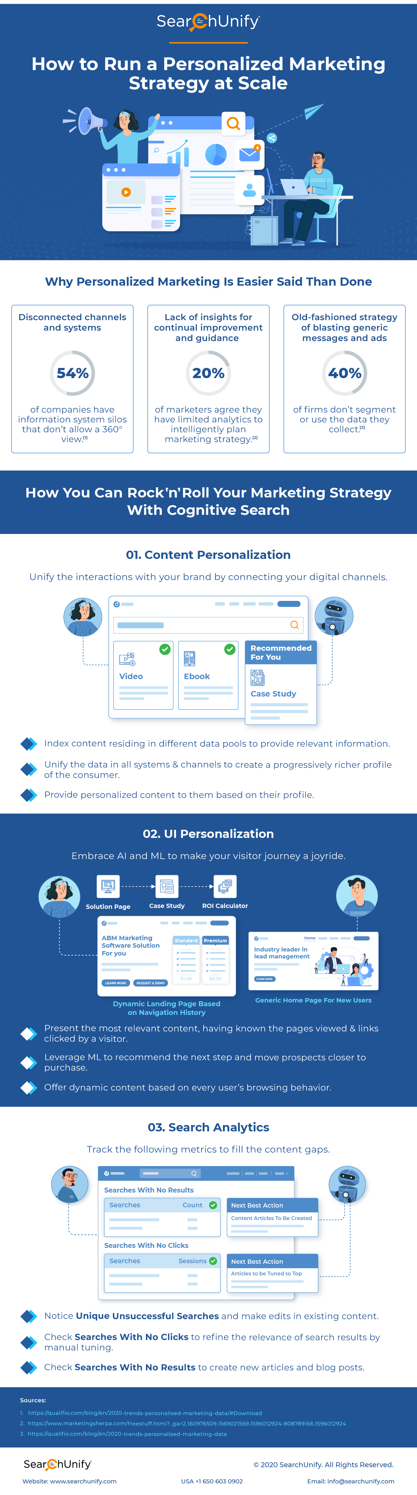 How To Run A Personalized Marketing Strategy At Scale