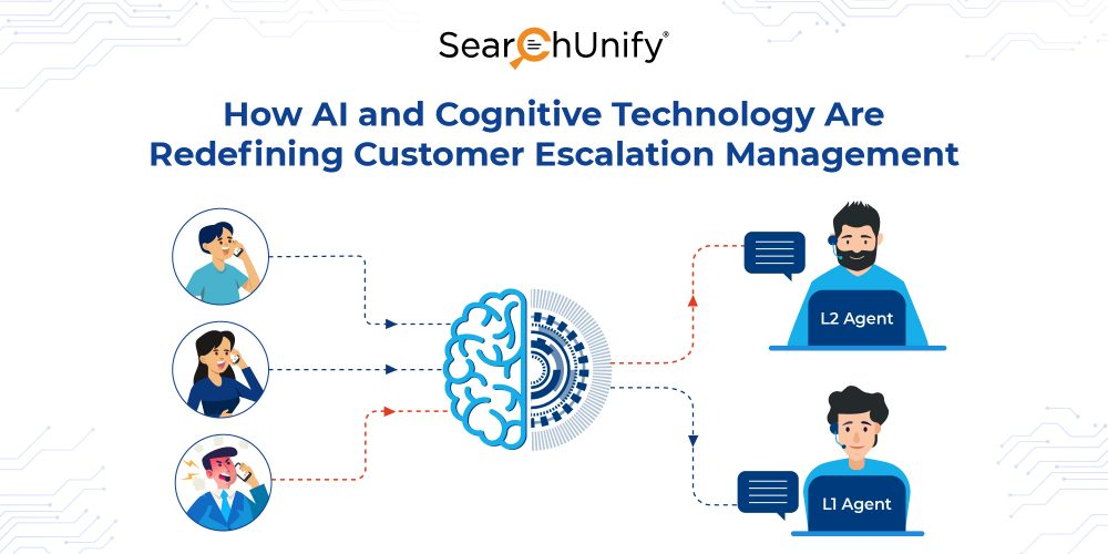 How AI and Cognitive Technology Are Redefining Customer Esca...