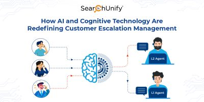 How AI and Cognitive Technology Are Redefining Customer Escalation Management