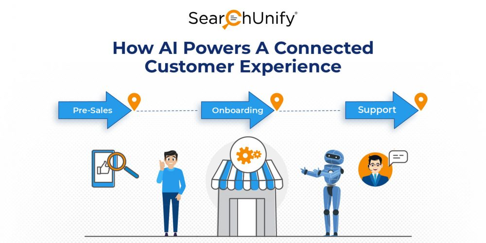How AI Powers a Connected Customer Experience