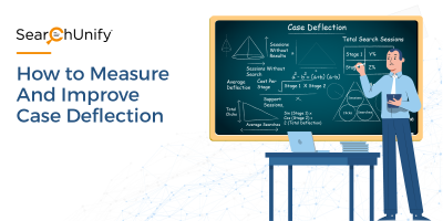How to Measure and Improve Case Deflection