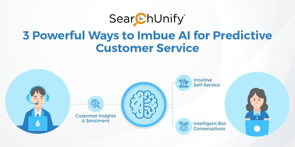 3 Powerful Ways to Imbue AI for Predictive Customer Service