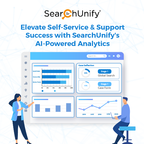 Elevate Self-Service and Support Success with SearchUnify's AI-Powered Analytics