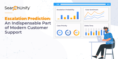 Escalation Prediction: An Indispensable Part of Modern Customer Support