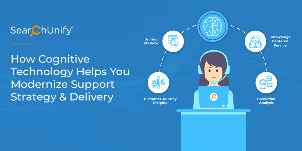 How Cognitive Technology Helps You Modernize Support Strategy & Delivery