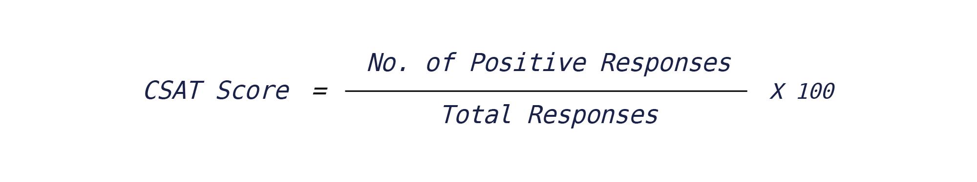 CSAT Score = No. of Positive Responses Total Responses X 100