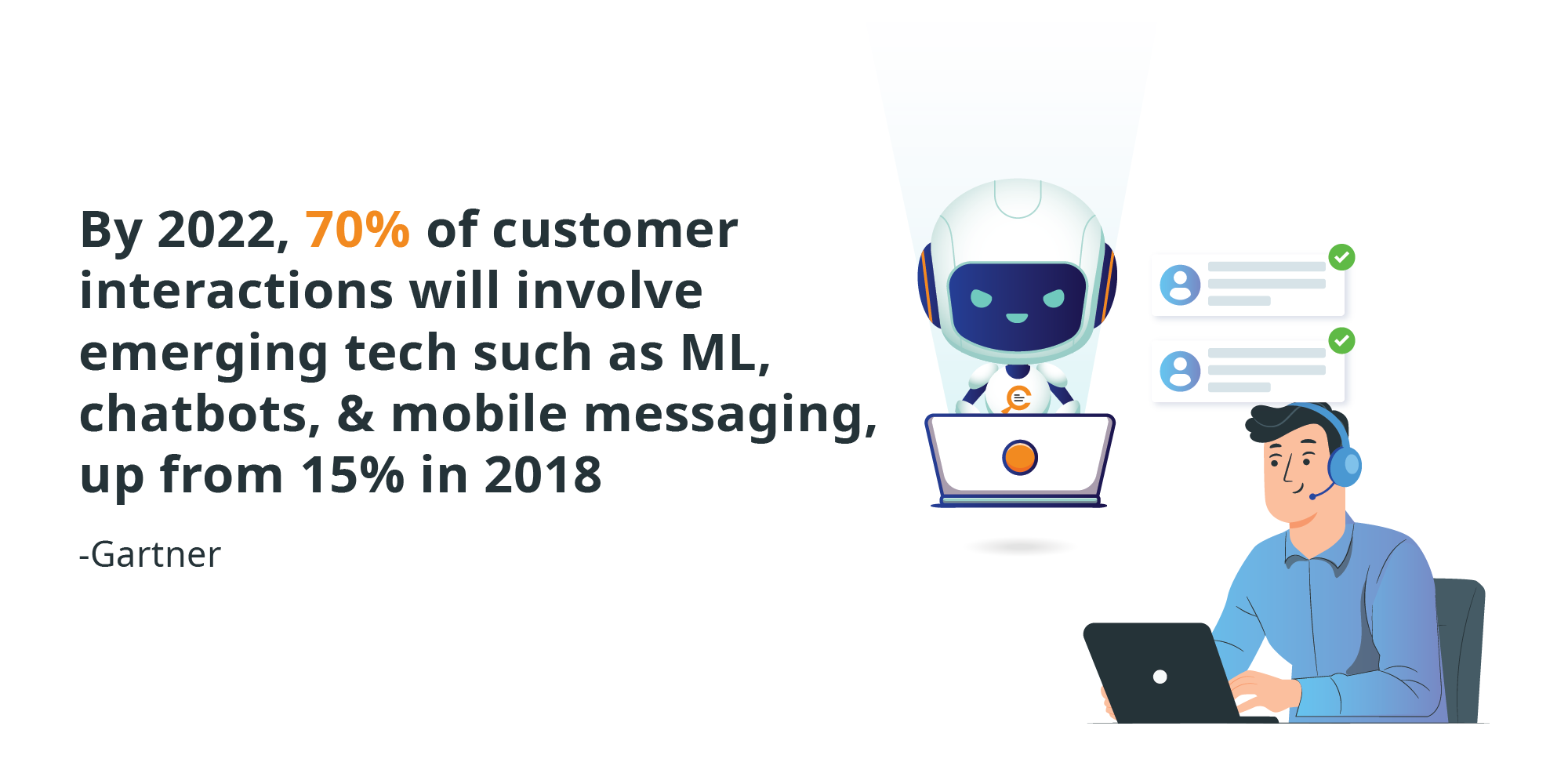 Gartner Says 25 Percent of Customer Service Operations Will Use Virtual Customer Assistants by 2020