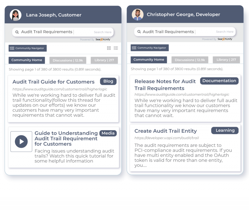 Drive Engagement with Personalization