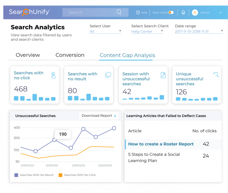 Optimize Learning Database with Real‑time Analytics