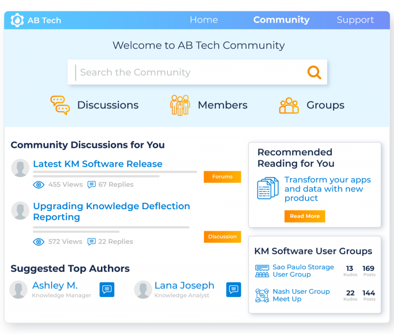 Personalize Recommendations for Better User Experience