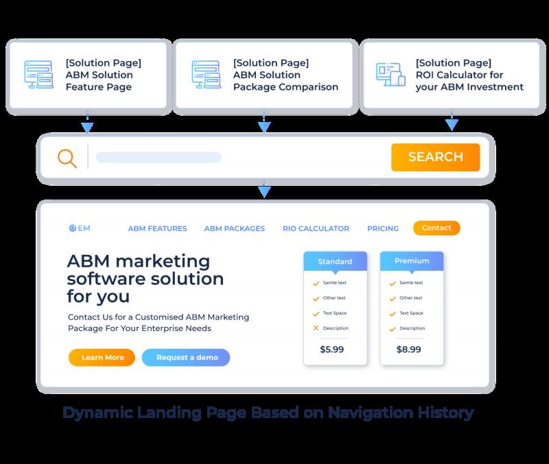 Provide Dynamic, AI-Generated UI