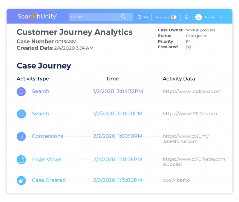 Reveal Rich Behavioral Insights by Going on a Journey with U...