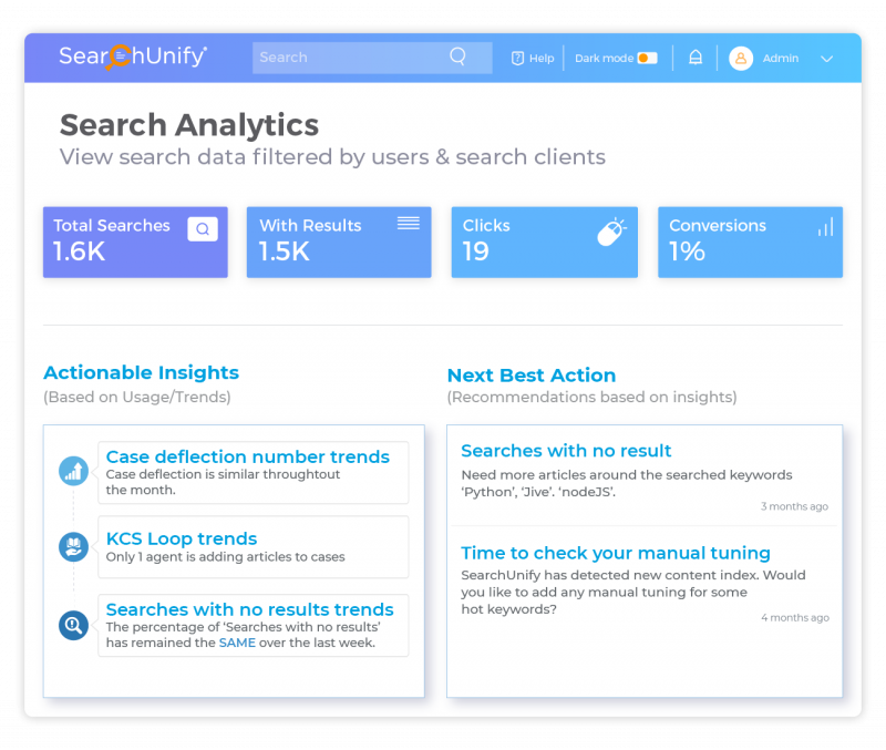 Simplify Visualization of Advanced Analytics with NLG