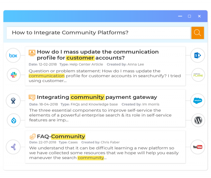 Bridge Content Silos & Enhance Productivity with Unified Inf...
