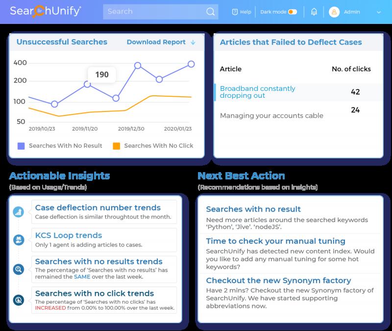 Track & Analyze KPIs