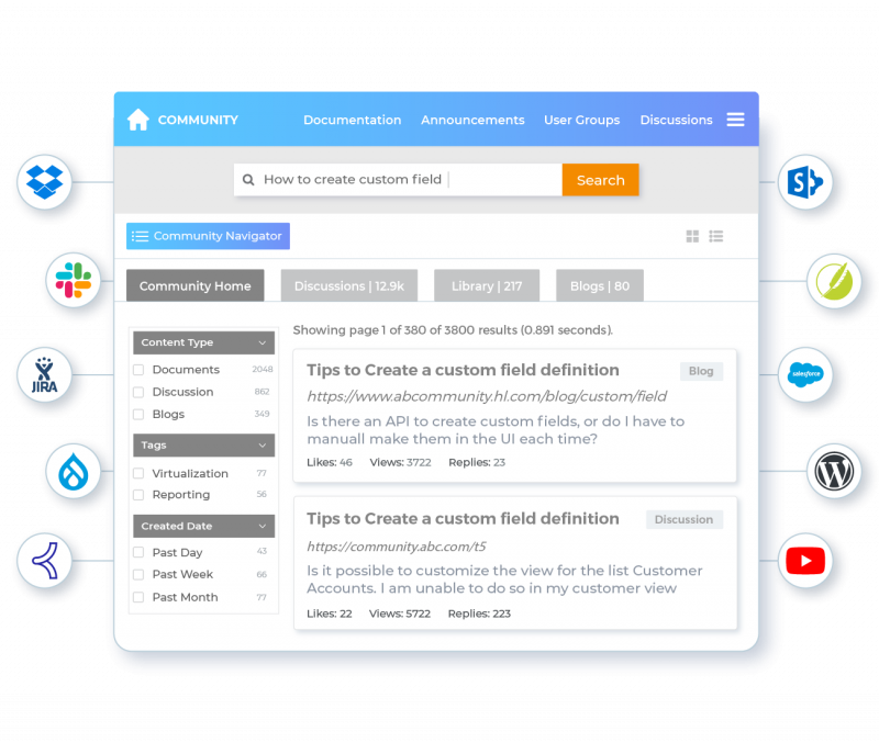 Integrate Multiple Content Repositories for a Unified Search...