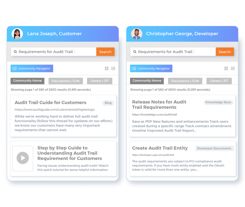 Personalize Content Recommendations for Users