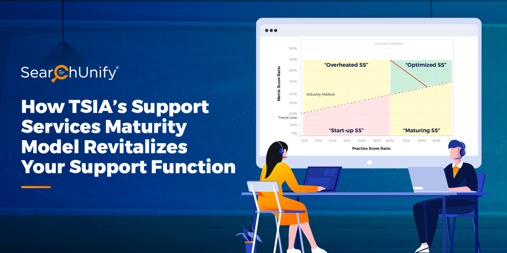 How TSIA's Support Services Maturity Model Revitalizes You...