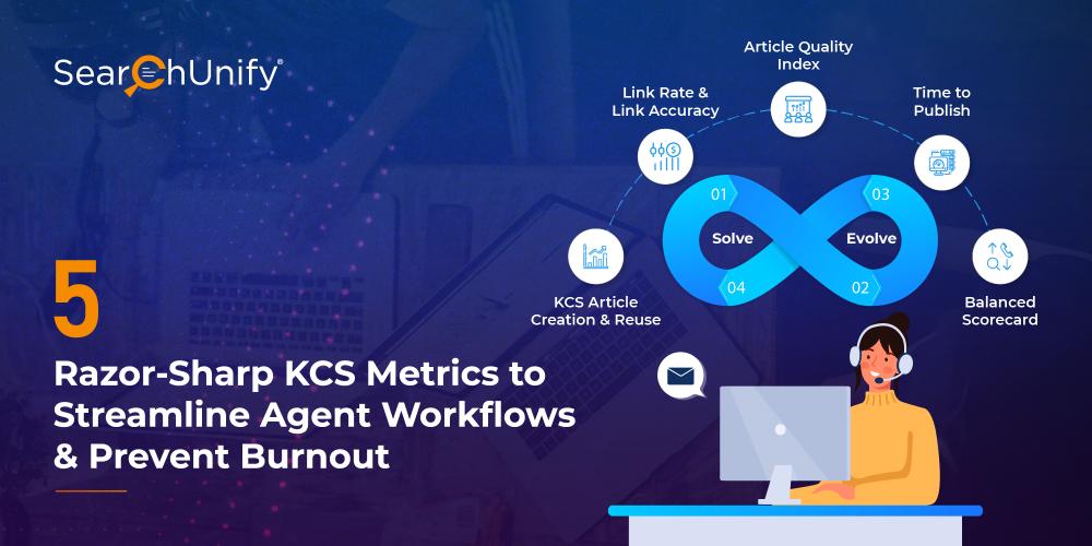 5 Razor-Sharp KCS Metrics to Streamline Agent Workflows &#03...