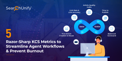 5 Razor-Sharp KCS Metrics to Streamline Agent Workflows & Prevent Burnout