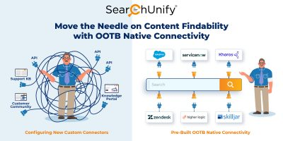 Move the Needle on Content Findability with OOTB Native Connectivity