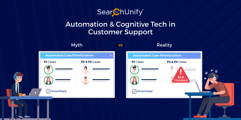 Automation & Cognitive Tech in Customer Support: Myth v...